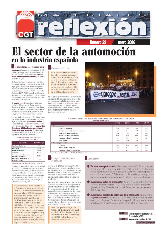 MR 30 Automoción: Sector e Industria