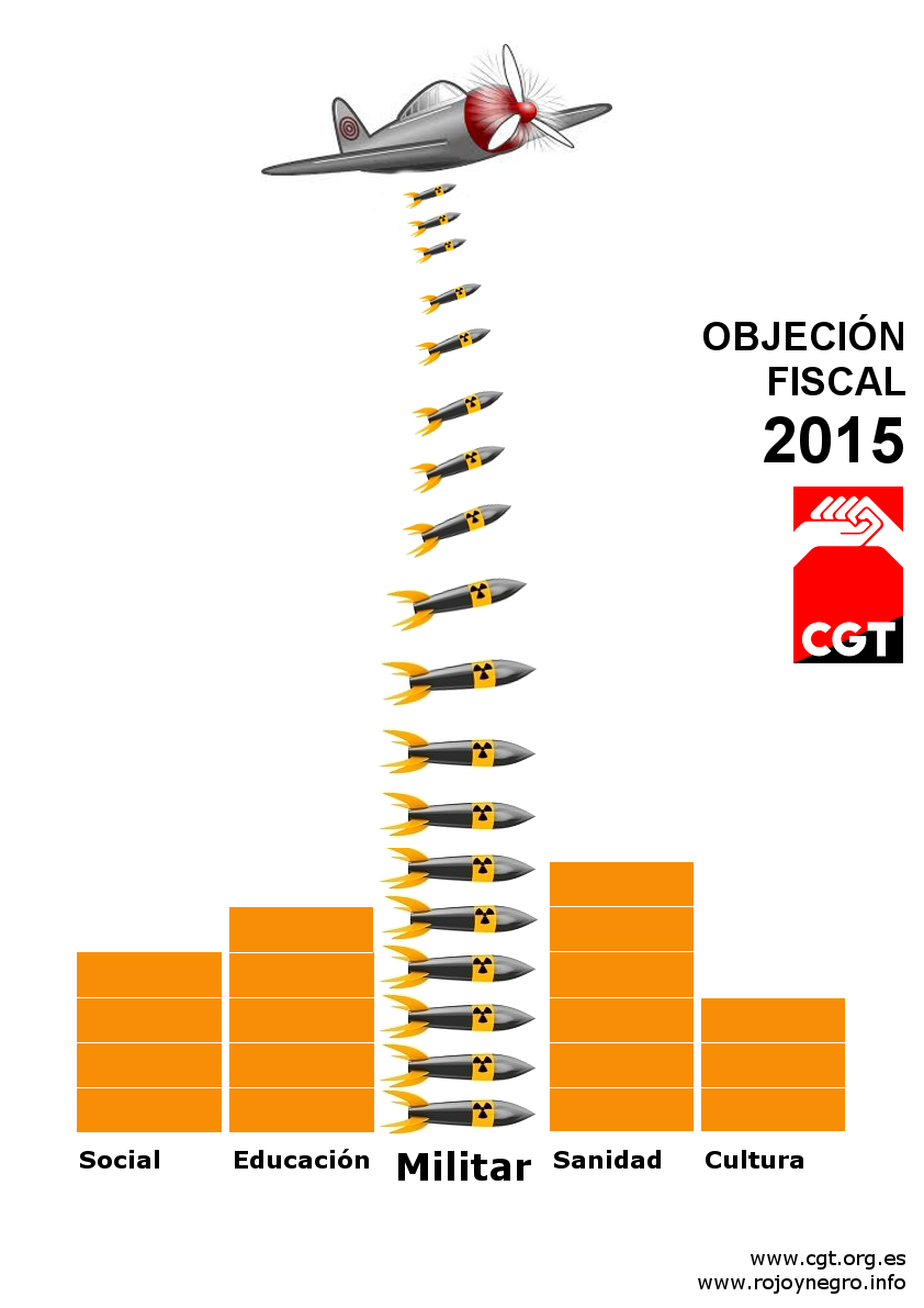 Objeción Fiscal 2015